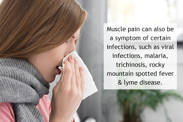 certain infections can cause muscle pain